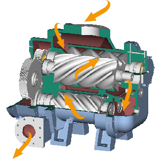 双级压缩永磁变频螺杆式空压机图片